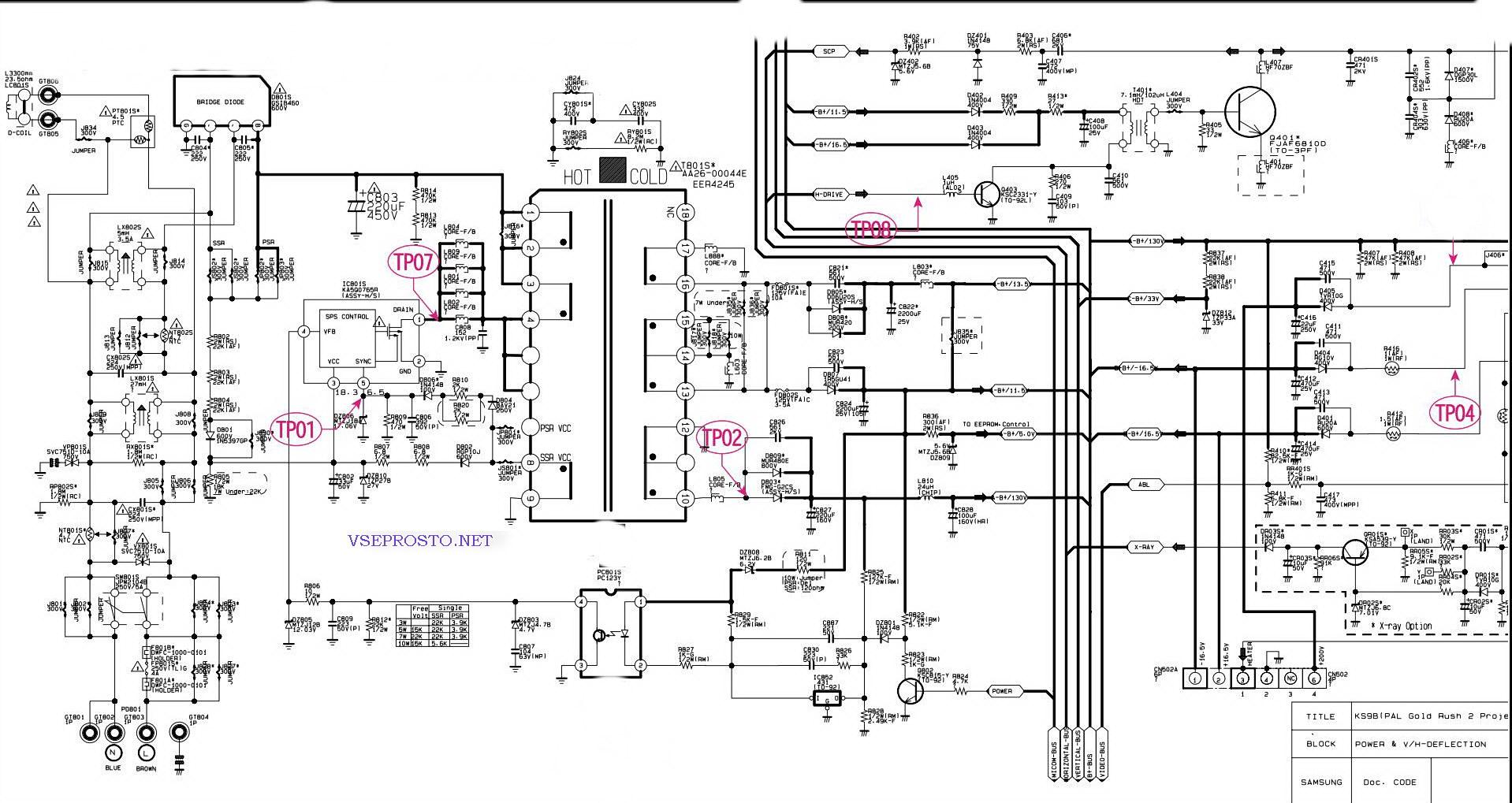 схема телевизора cs21z45z3q